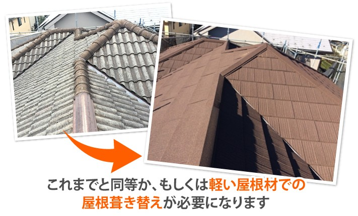 れまでと同等か、もしくは軽い屋根材での屋根葺き替えが必要