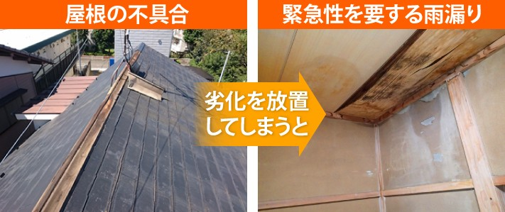 屋根の不具合劣化を放置してしまうと緊急性を要する雨漏り