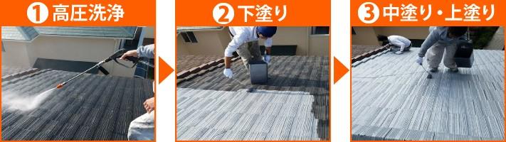 セメント瓦の塗装手順